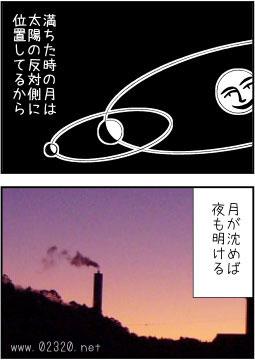 満月と太陽の関係