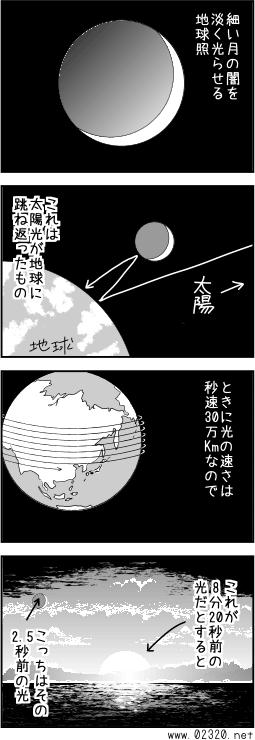 地球照でタイムトラベル