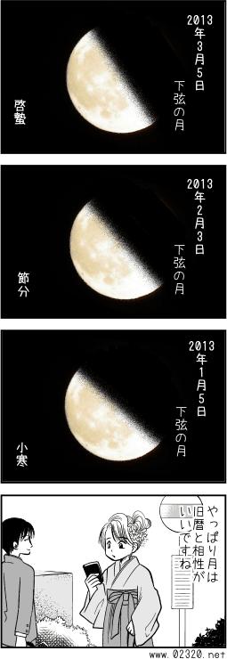 15度の半月と90度の半月