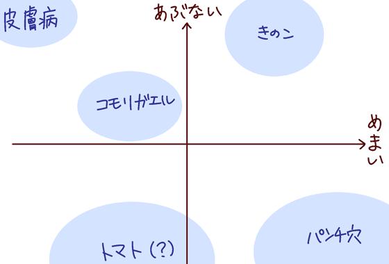 trypophobia-解説図