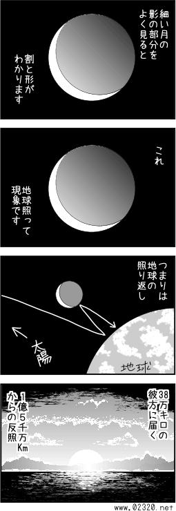 地球照とは、細い月の暗い部分が地球によって輝くことです