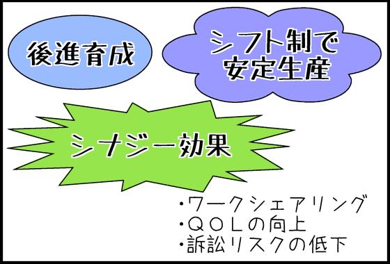 天の川周辺におけるシナジー効果!!