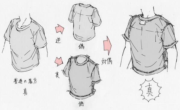 『裏・逆・対偶』~論理的に正しいシャツの着方~