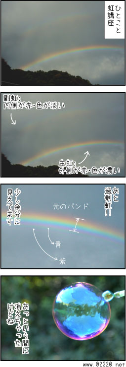 主虹・副虹・過剰虹についての解説