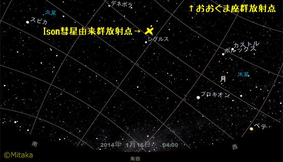 アイソン彗星由来流星群放射点