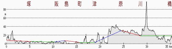 浜松・豊橋