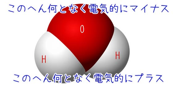 水分子の極性