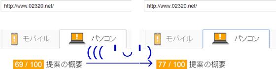 Google先生の評価
