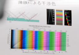 干渉虹と波長の説明