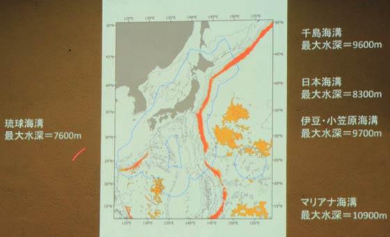 日本近海に密集する海溝