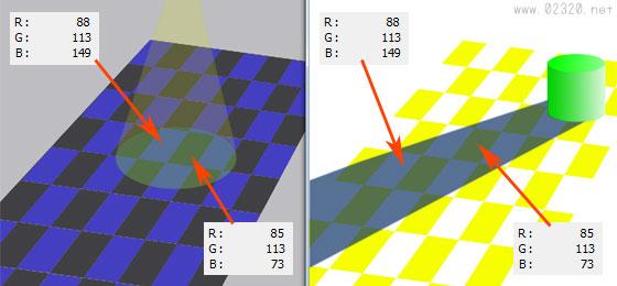 色の恒常性 解説画像