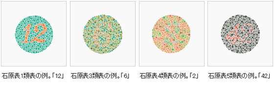 石原式色覚異常検査表