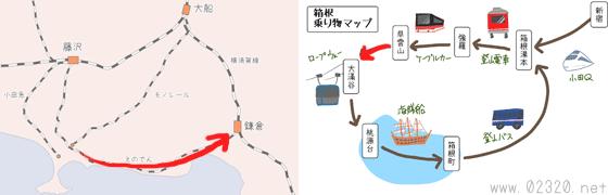 江ノ島から江ノ電で鎌倉へ