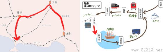 鎌倉から大回りで江ノ島へ