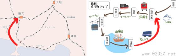 小田急で江ノ島から藤沢へ