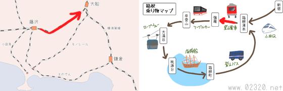 藤沢から大船駅へ