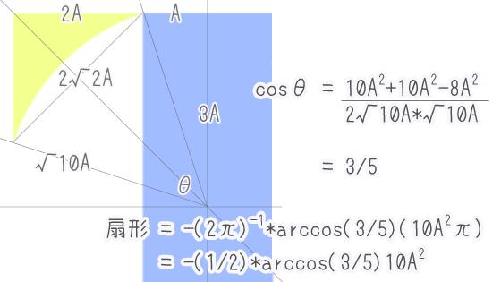 余弦定理でθを求める