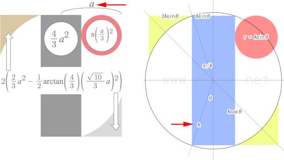エンブレムの面積を基準値を変えて検算してみる