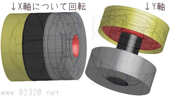 東京オリンピックエンブレムの面積を求めて軸について回すのじゃ