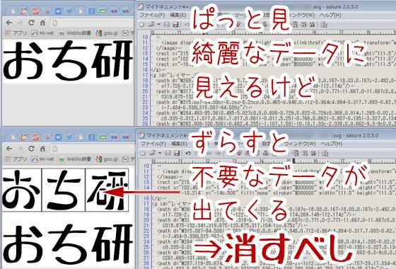 SVGファイルをテキストエディタで開きながらレンダー結果をチェック
