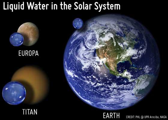 各天体の水存在比 地球とエウロパとタイタン