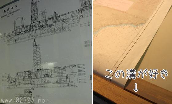 ちきゅうの船内見取り図と作業台のスリット