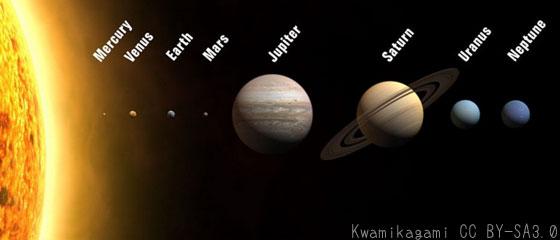 太陽系を2.5億分の1に縮小すると光速が歩く速さと同じ縮尺になる