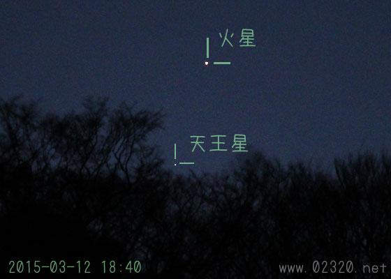 天王星と火星