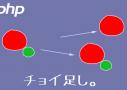 【PHP】文字列の出力を条件によって出し分けたりチョイ足しする方法