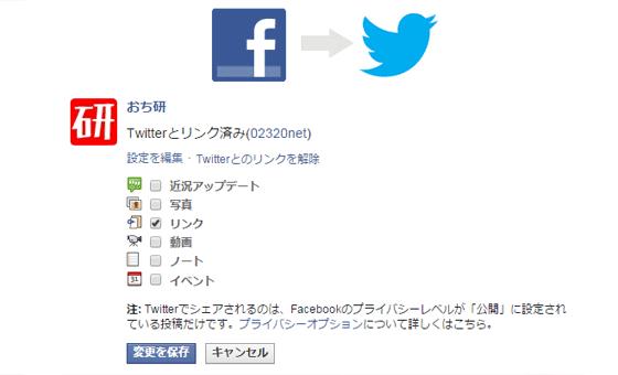 FacebookからTwitterに連携するときの詳細設定
