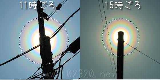 花粉光環の楕円度