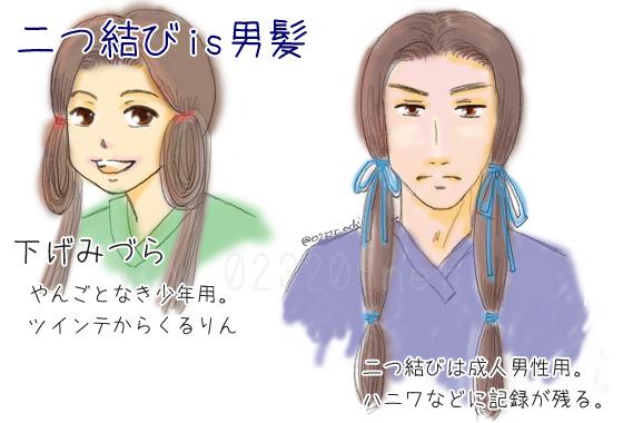 倭人男性の髪型(みづら)
