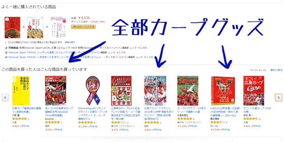 広島カープ関連本