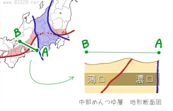 めんつゆの濃淡は本当に糸魚川構造線で切り替わっているか?
